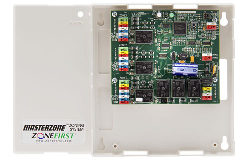 MMZ3 – 2 or 3 Zone Single Stage Control Panel